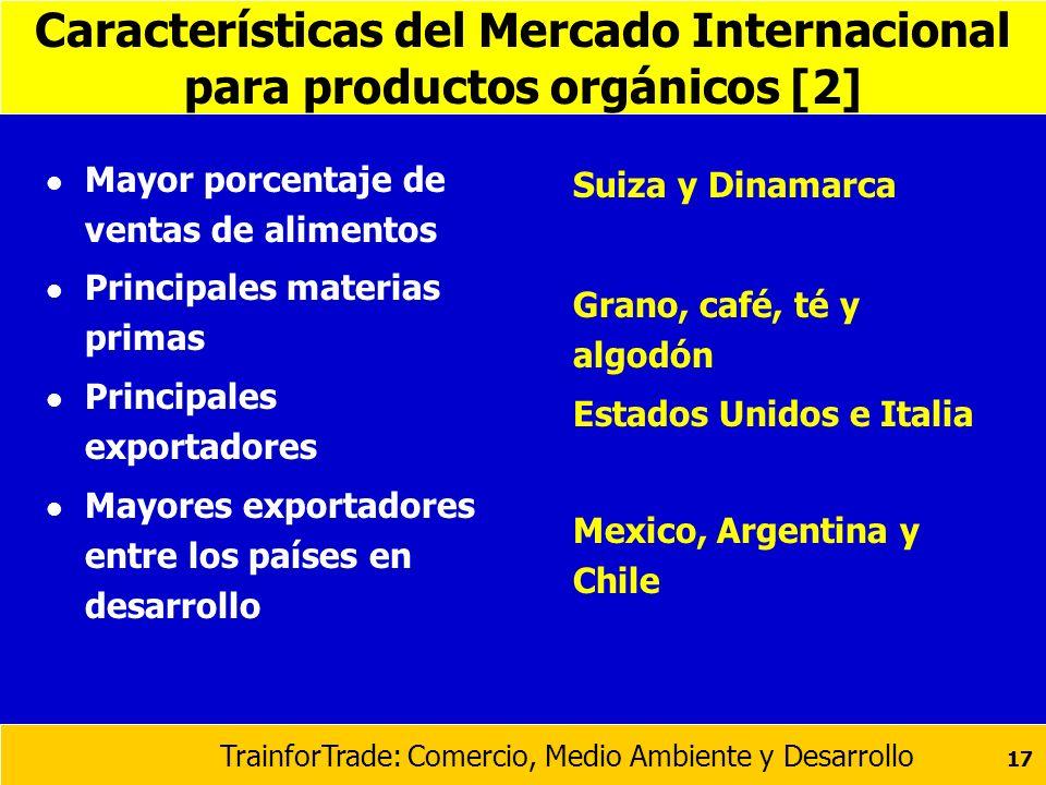 Características del Mercado Internacional para productos orgánicos [2]
